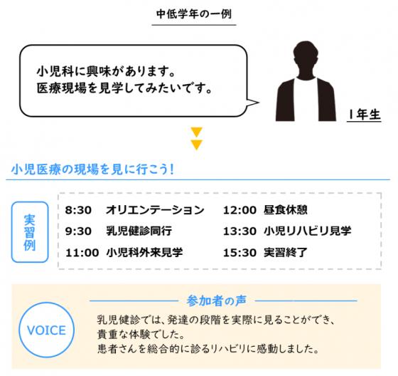 5_実習プログラム例_1